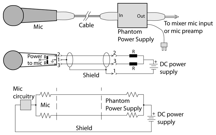 ghost in the machine phantom power prosoundweb figure 1 phantom power circuit