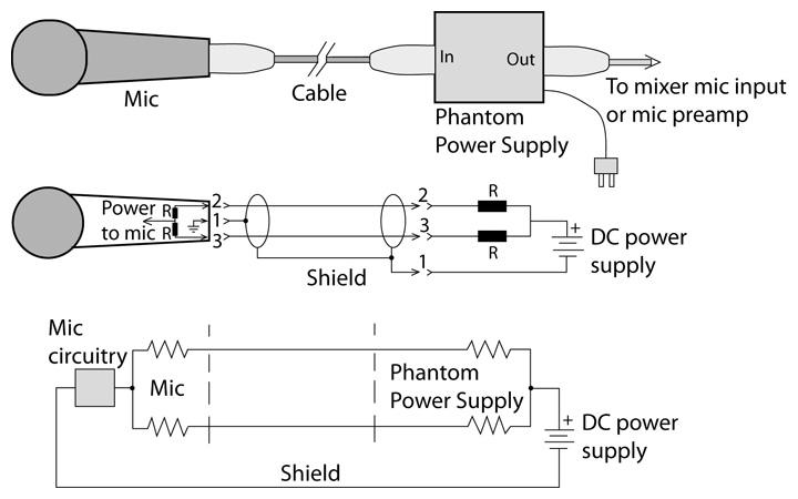 AAPSWPhantomPowerFigure1 ghost in the machine phantom power prosoundweb xlr phantom power wiring diagram at bayanpartner.co