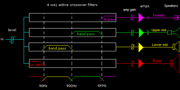 how to calculate first order crossover frequency