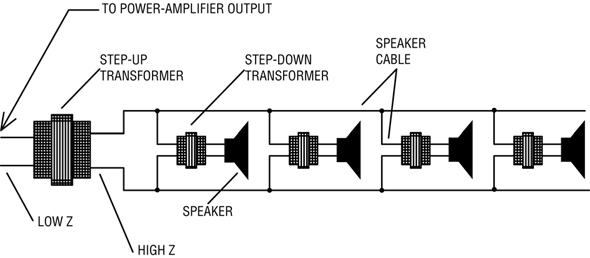 70 volt speaker transformer wiring diagram church soundguy wire rh sellfie co 70 volt speaker transformer wiring diagram