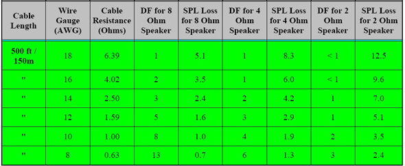 What is loudspeaker damping damping factor df prosoundweb image keyboard keysfo Gallery