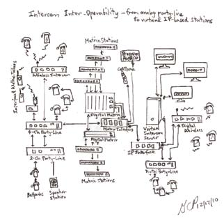 DiagramCommToolbox live sound setup diagram preview wiring diagram \u2022