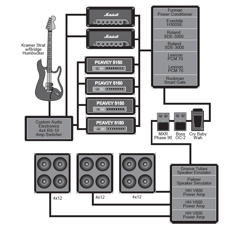 wiring diagrams for van halen guitars in the studio: recreate the setups of classic guitar gods ... wiring diagrams for 1983 chevy van