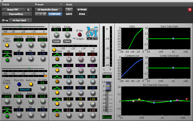 In The Studio: EQ And Compression Techniques For Drums ...