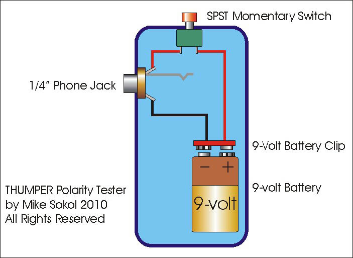 Church Sound: A Simple Way To Test Loudspeaker Polarity - ProSoundWeb