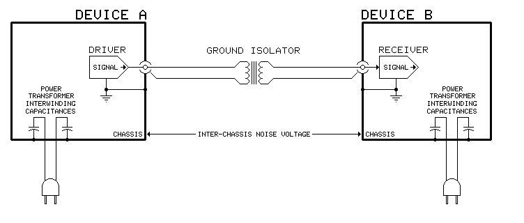 pesky ground loop problems plaguing you prosoundweb rh prosoundweb com Marine Battery Isolator Wiring-Diagram Cole Hersey Isolator Wiring-Diagram