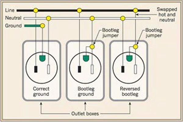 shocking situations prosoundweb figure 1 a demonstration diagram