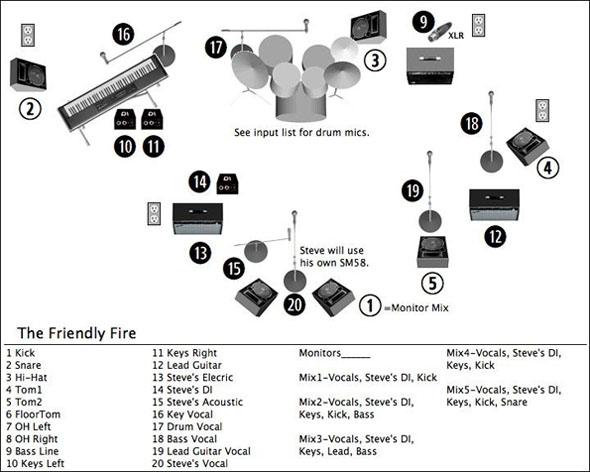 your brain at work david rock pdf free download
