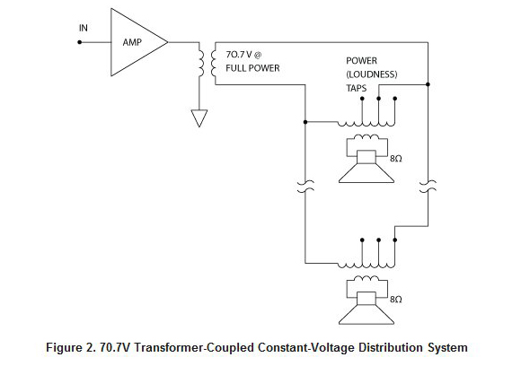 understanding constant-voltage audio distribution systems ... 70 volt audio system wiring diagram #10
