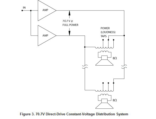 70v audio wiring diagram understanding constant-voltage audio distribution systems ...