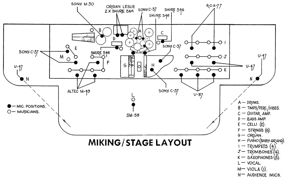 PA System Setup Diagram likewise Auto Meter   Gauge Wiring Diagram as well Kit Phono Pre  Schematic in addition Mercedes Benz SLK likewise Ascending Aorta Diagram. on pa system schematic diagram