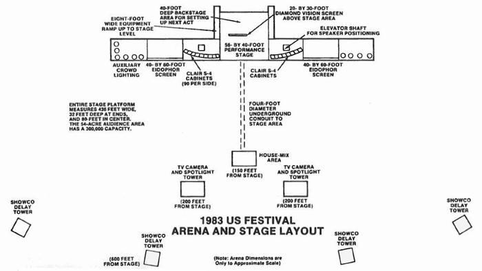 1983 Us Festival Arena And Stage Layout Wearethemusicmakers