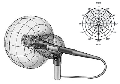 Microphone Characteristics Vital To Know For Sound Reinforcement