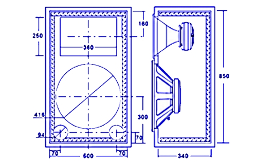 Loudspeaker Enclosures & Horns: What They Do, How They Do It