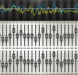 Church Sound: Using EQ The Right Way - ProSoundWeb