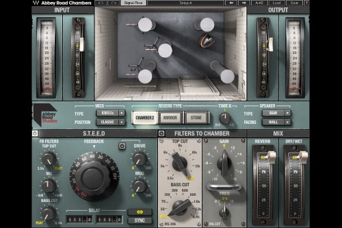 Waves Audio Releases Abbey Road Chambers Plugin - ProSoundWeb