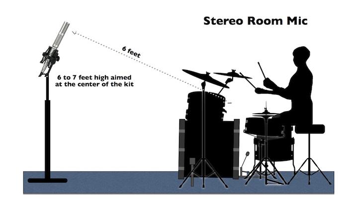 stereo room mic